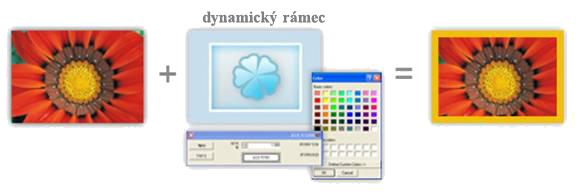 Použití dynamického rámečku